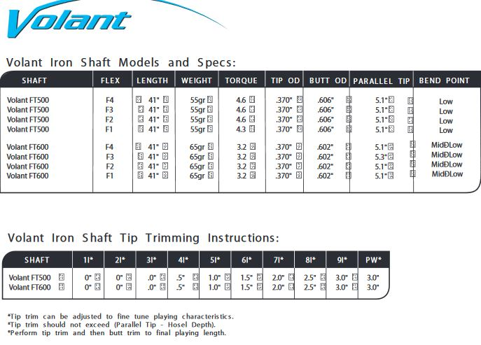 Aerotech Volant Iron Shafts  FT 500, FT 600