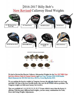 Callaway 2016-2017 and New EPIC Sub-Zero Driver Weights (weights sold separately)