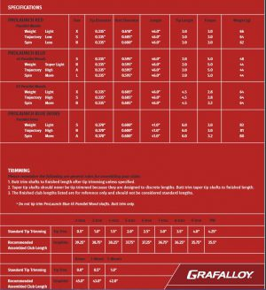 Grafalloy ProCustom Combo Irons .370 Parallel